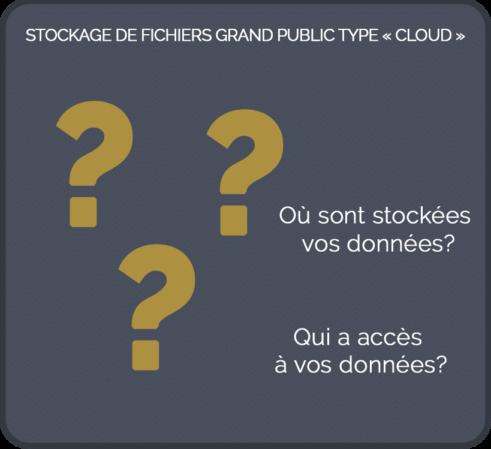 lyf_vs_consumer_grade_storage1-FR
